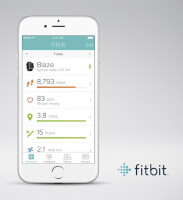 Bron: Fitbit Press Kit